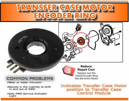 Chevy 4x4 Transfer Case Motor Range Encoder Sensor Ring